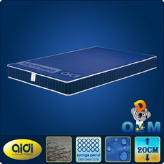 Dormitory Spring Mattress,Two Side School of Dormitory Spring Mattress